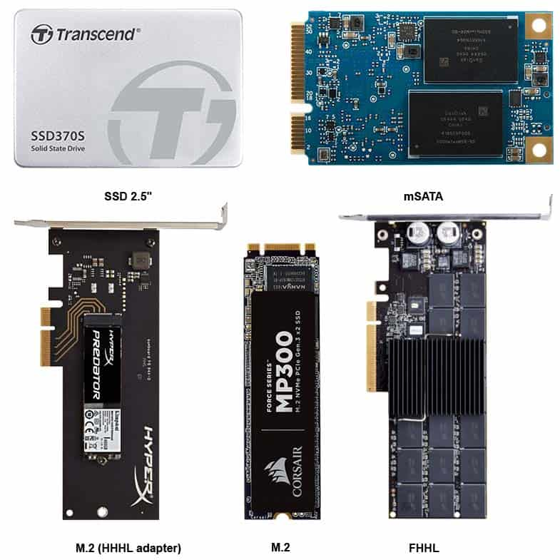 eProvided SSD Drive Recovery and Solid State Drive Size and Form Factors