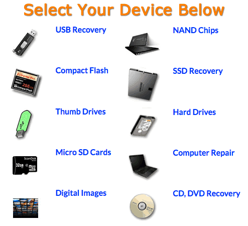 eProvided Data Recovery Services